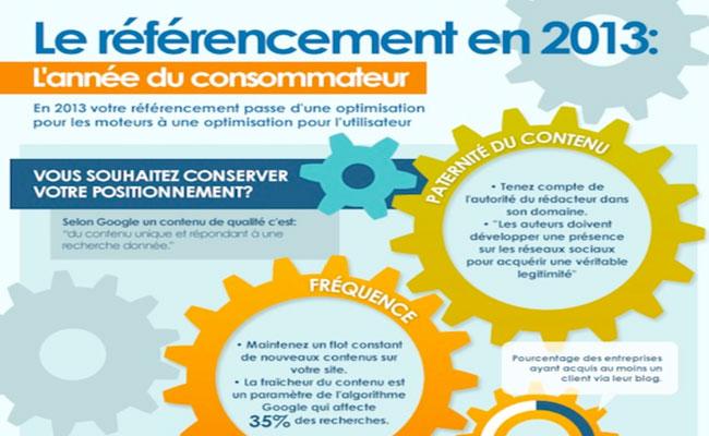 Photo de [Infographie] Comment se faire bien référencer en 2013?