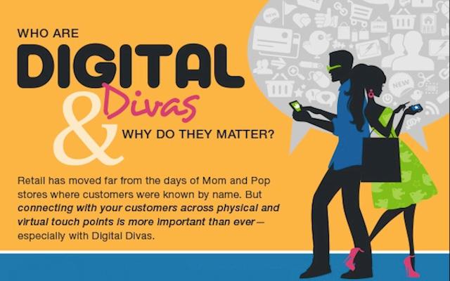 Photo de [Etude] Qui sont les «Digital Divas» qui représentent 2/3 des dépenses dans le secteur de la mode?