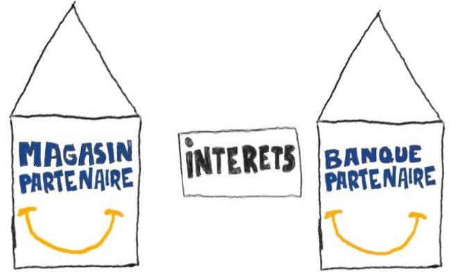 Photo de La start-up CredeeZ veut réinventer le crédit à taux 0%