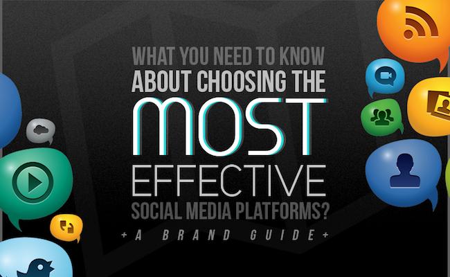 Photo de [Infographie] Quel réseau social est le plus adapté à vos objectifs?