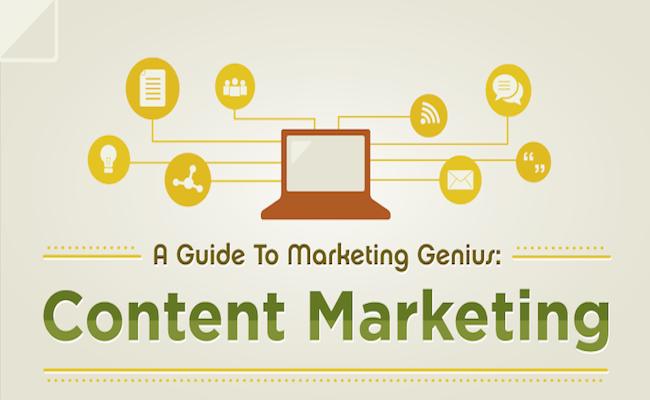Photo de [Infographie] Quel intérêt le content marketing représente pour les marques?