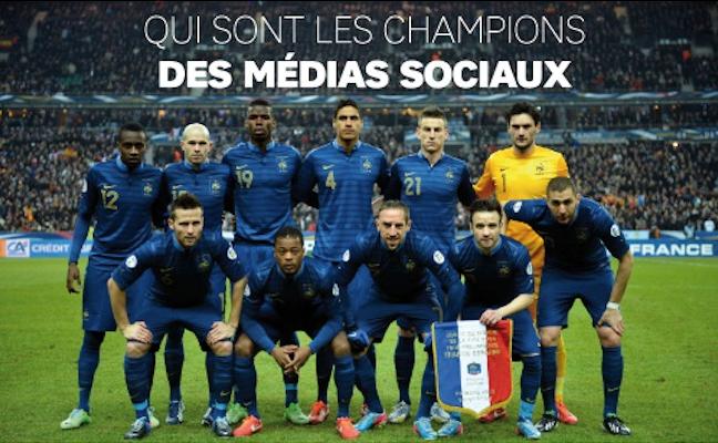 Photo de Les Bleus les plus influents sur les réseaux sociaux