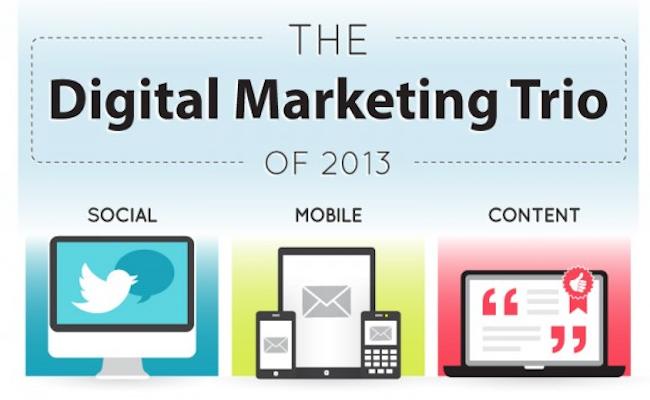 Réseaux sociaux, mobiles et brand content: le triptyque du marketing digital en 2013