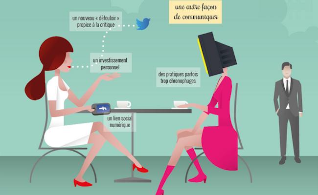 Photo de [Infographie] Social TV: plus de 75% des jeunes commentent les programmes en ligne