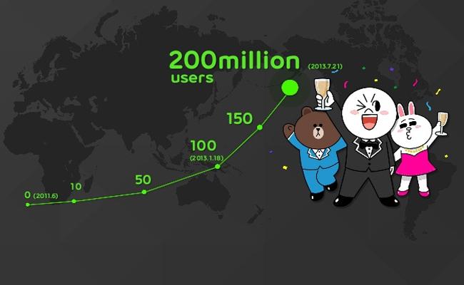Photo de Line, le nouveau réseau social et mobile qui dépassera Facebook