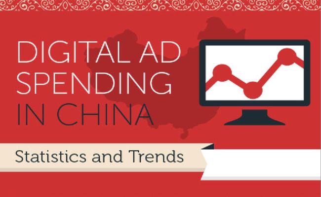 Photo de La Chine représente 11,25% des dépenses mondiales de publicité digitale