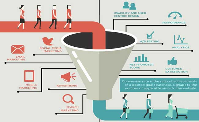 Infographie o le marketing num rique cr e t il de la - Cabinet de recrutement marketing digital ...