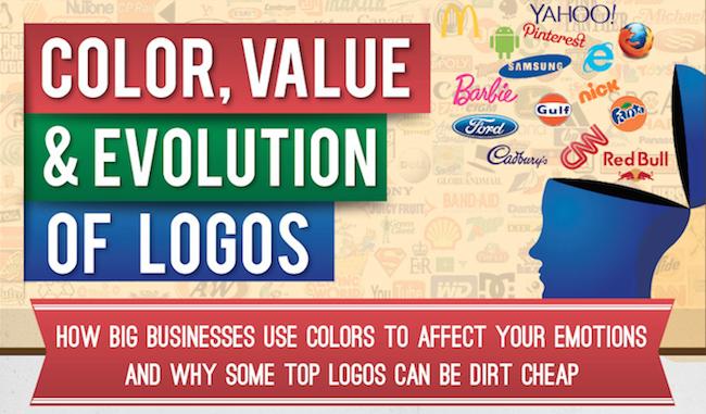 Photo de [Design] Comment les logos des marques ont évolué dans le temps et vous influencent au quotidien