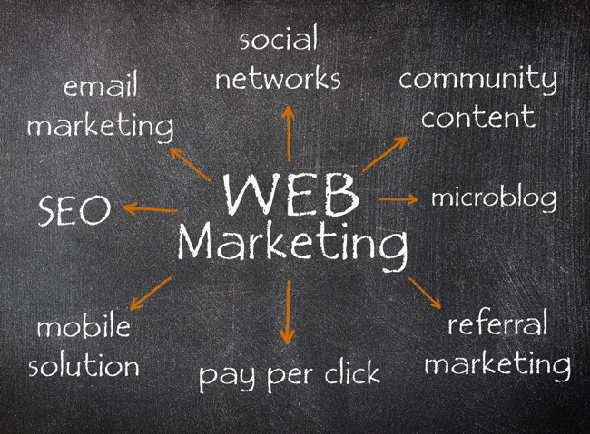 webmarketing-10-indicateurs-clefs