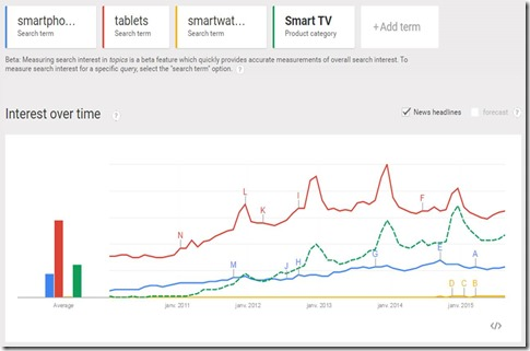 Google-Trends-Smart-Objects_thumb
