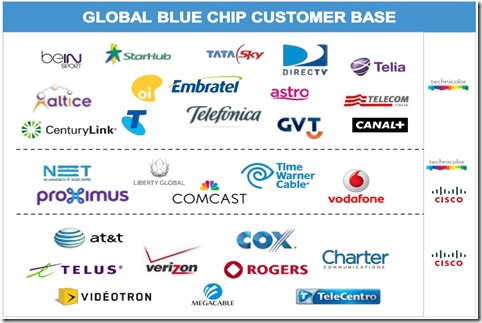 Technicolor-and-Cisco-customer-base_thumb