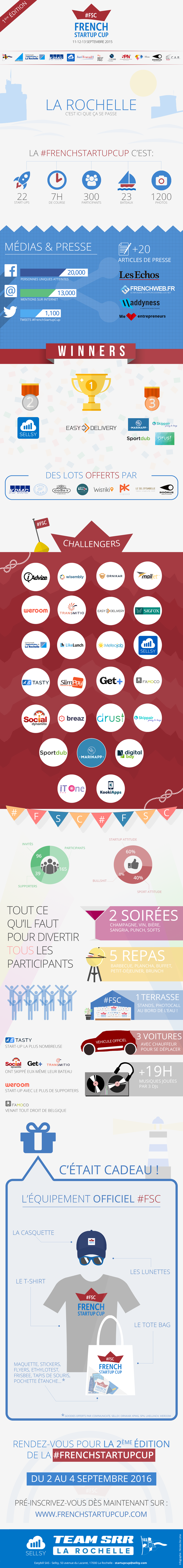 FrenchStartupCup-2015-Infographie