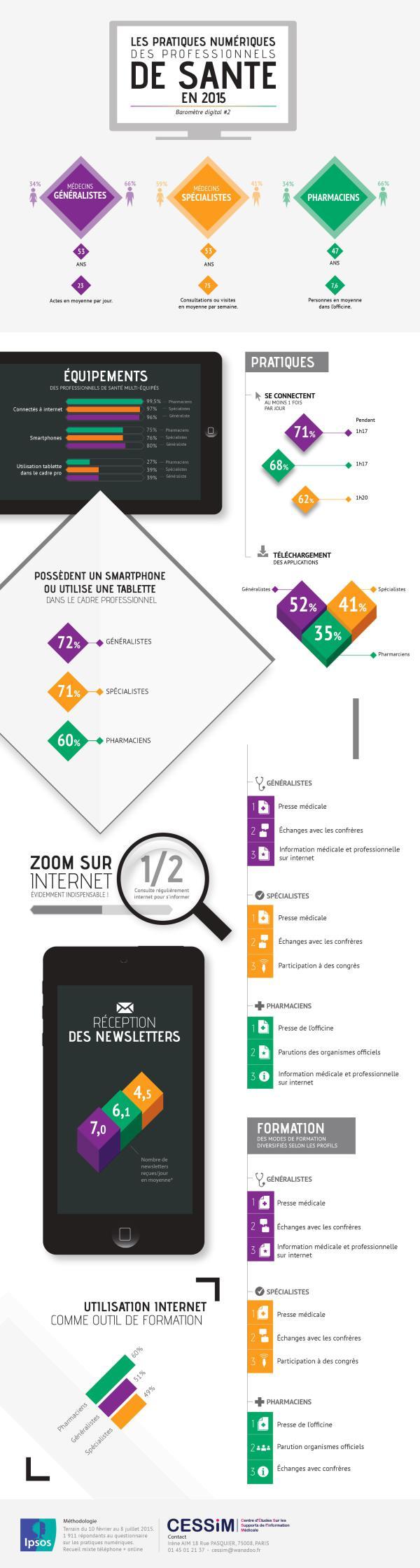 infographie-oct-santé