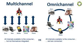 omnicanal-vs-multicanal