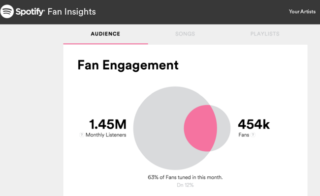 spotify-fan-engagement