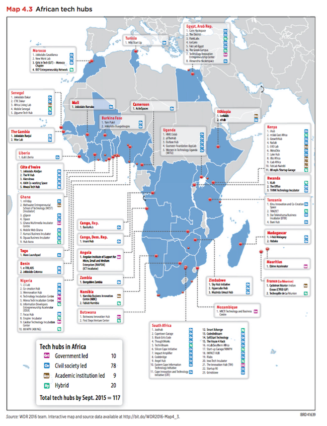 african-hub