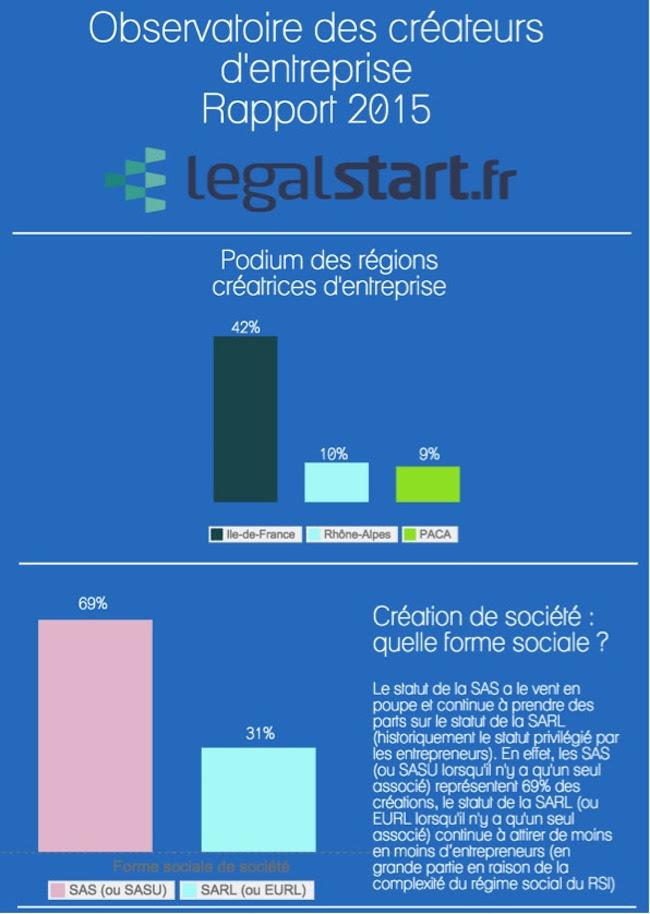 legalstartup