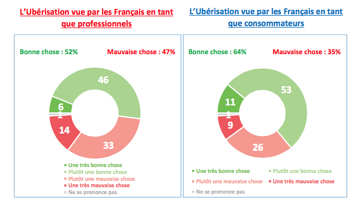uberisation-france