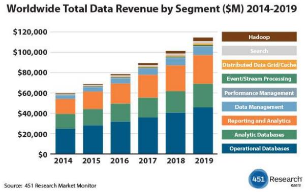 data-market