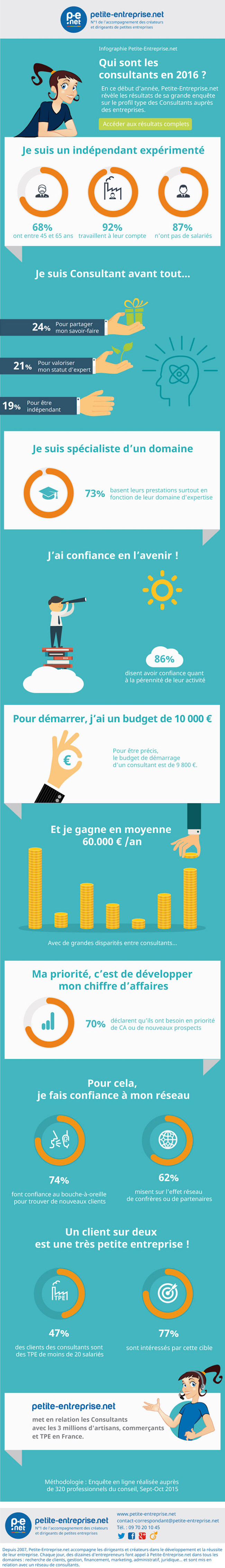 infographie-consultants