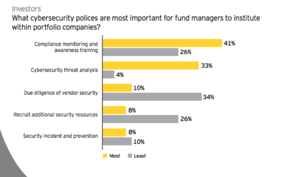 ey-cybersecurity