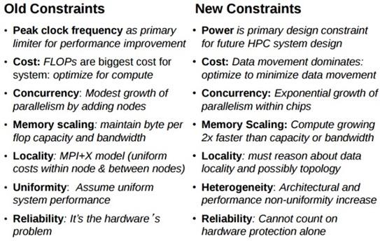 HPC-Constraints_thumb