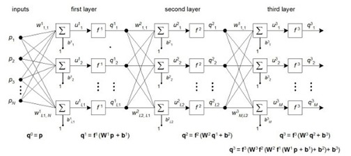 Neuro-network_thumb