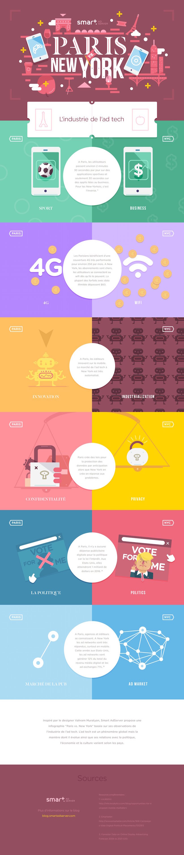 infographie-smart-adserver
