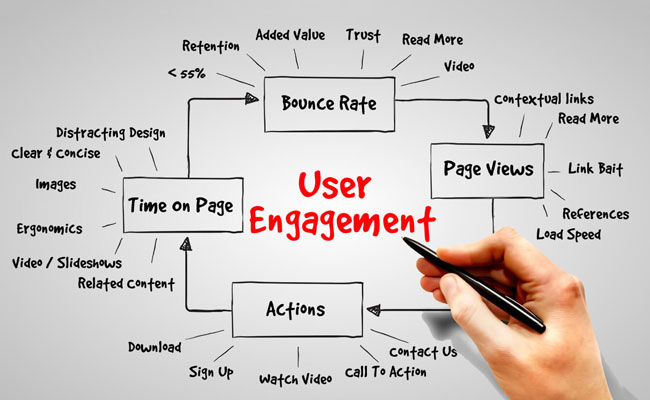 user-engagement-2