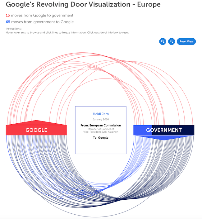 google-revolving-door