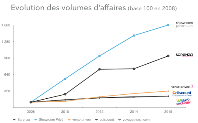 fiche-ecommerce-2012-2-a