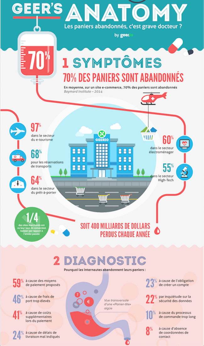 geers-anatomy-infographie-3