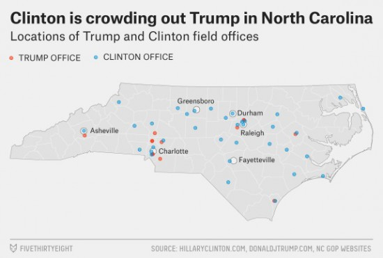Clinton-and-Trump-Offices-in-North-Carolina