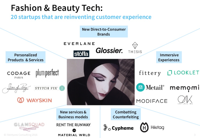 iventures-consulting-start-up-beauty-tech