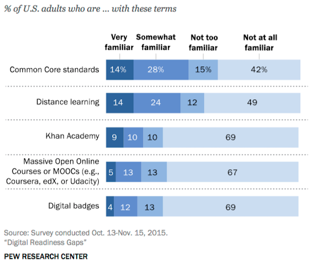 pew-research-center-sept2016-1
