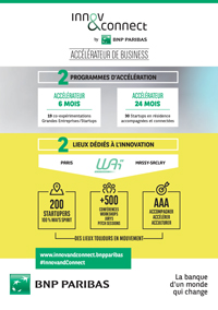 Infographie_Innovandconnect