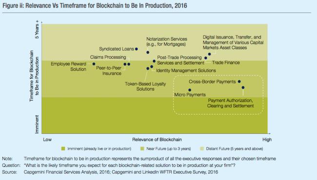 capgemini-world-fintech-report-2016-4