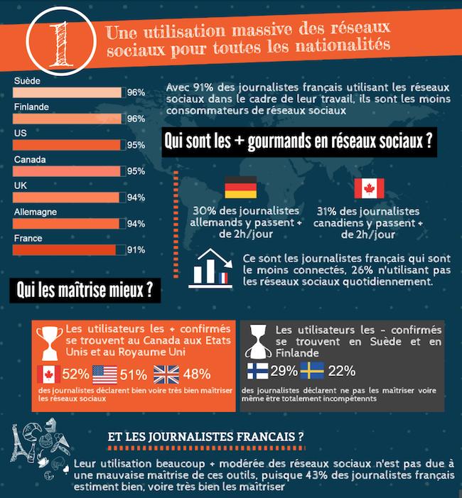 cision-etude-journalisme-nov2016