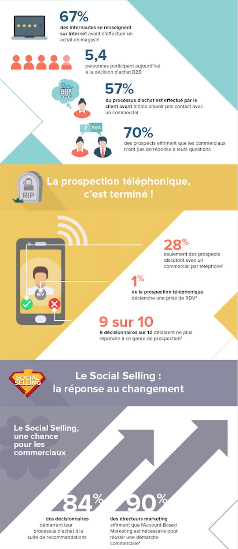 social-selling-brainsonic-nov2016