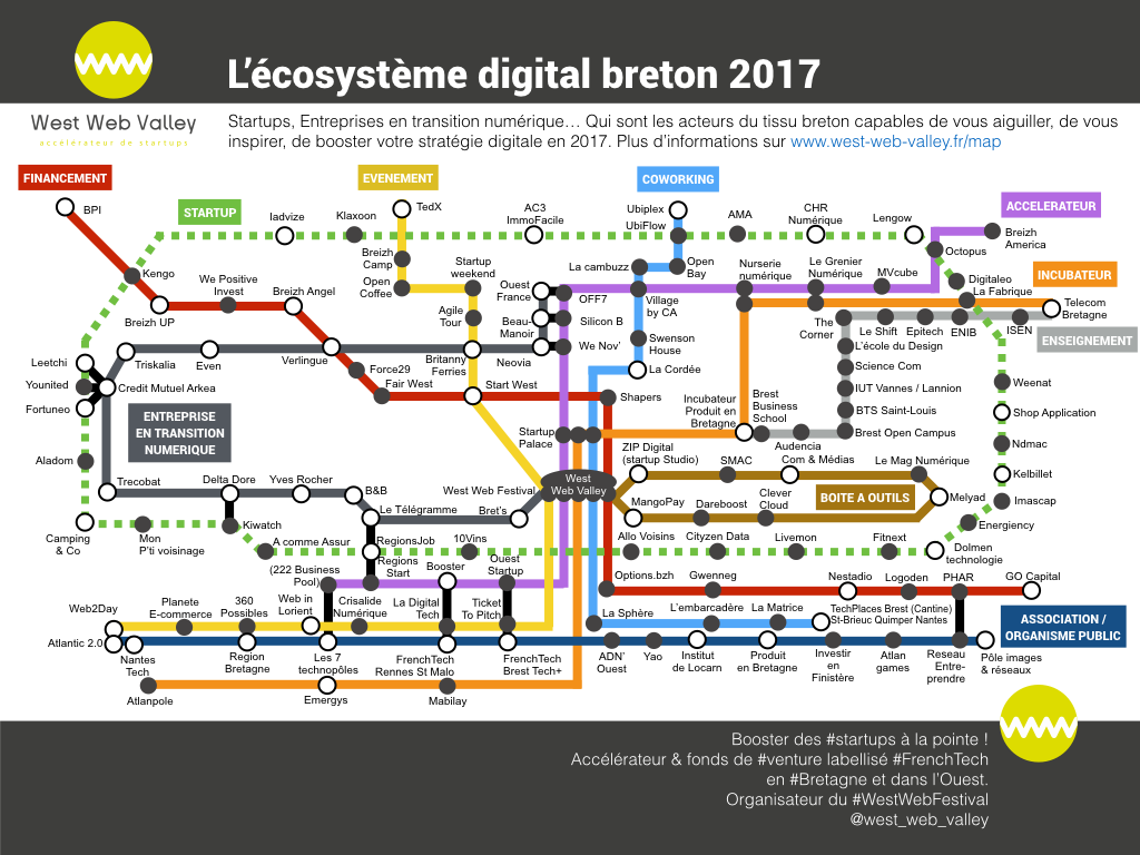 bretagne-ecosysteme-numerique-digital-startup-west-web-valley