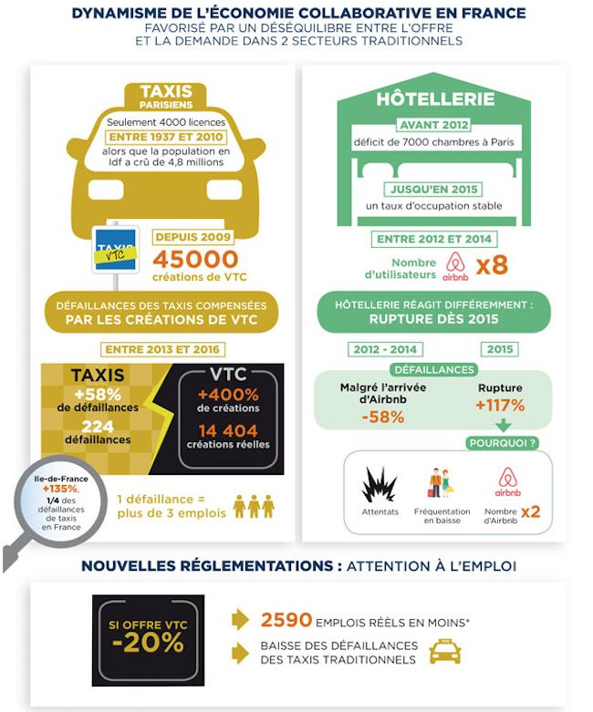 coface-uber-airbnb-dec2016
