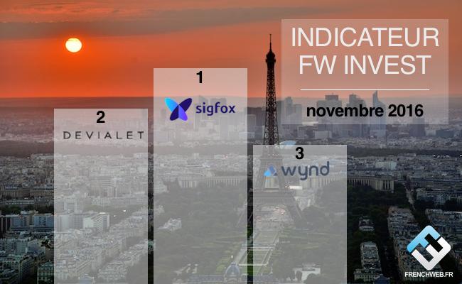 Photo de [FW Invest] Près de 340 millions levés dans la Tech en novembre, un record en France