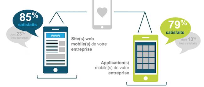 hpe-azetone-grands-enjeux-marketing-mobile-2016