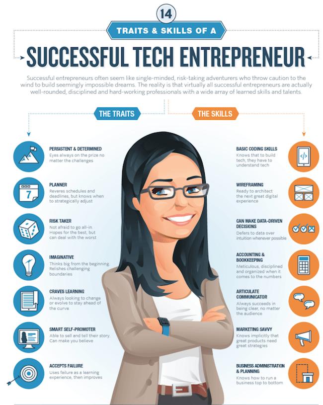 tech-entrepreneur-udacity