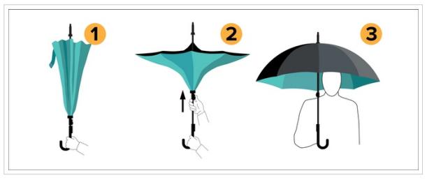 Le Kazbrella
