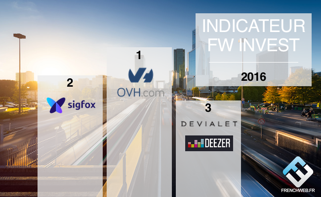 Photo de [FW Invest] Près de 2,3 milliards d'euros investis dans la Tech française en 2016