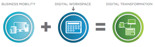 vm-ware-digital-workplace-2016-1