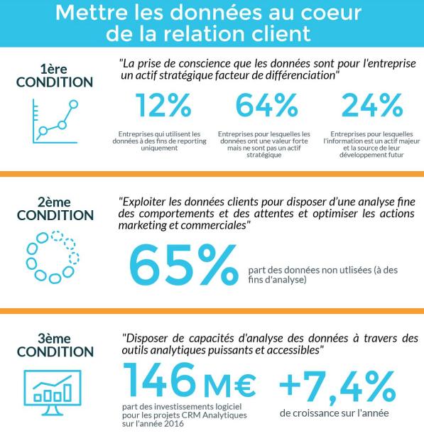 coheris-idc-infographie-201702