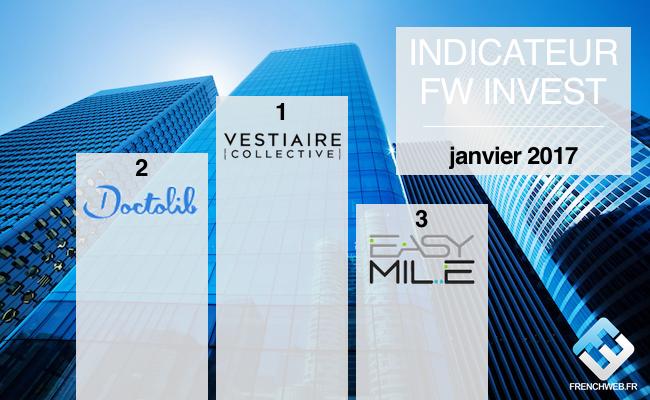 Photo de [FW Invest] Près de 200 millions d'euros levés par des entreprises de la Tech française en janvier