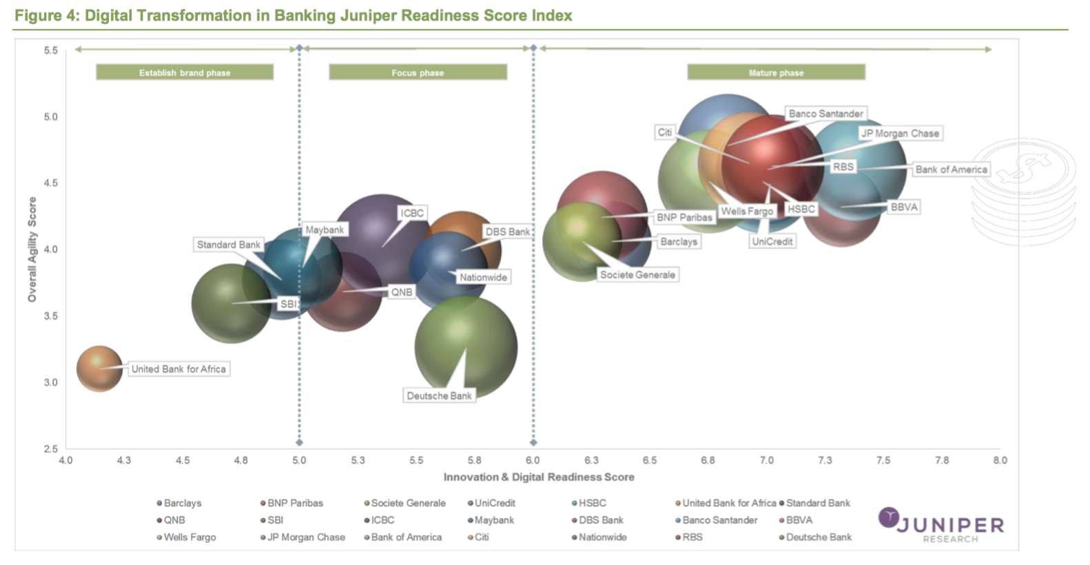juniper-research-digitalproofing-banks-2017-1